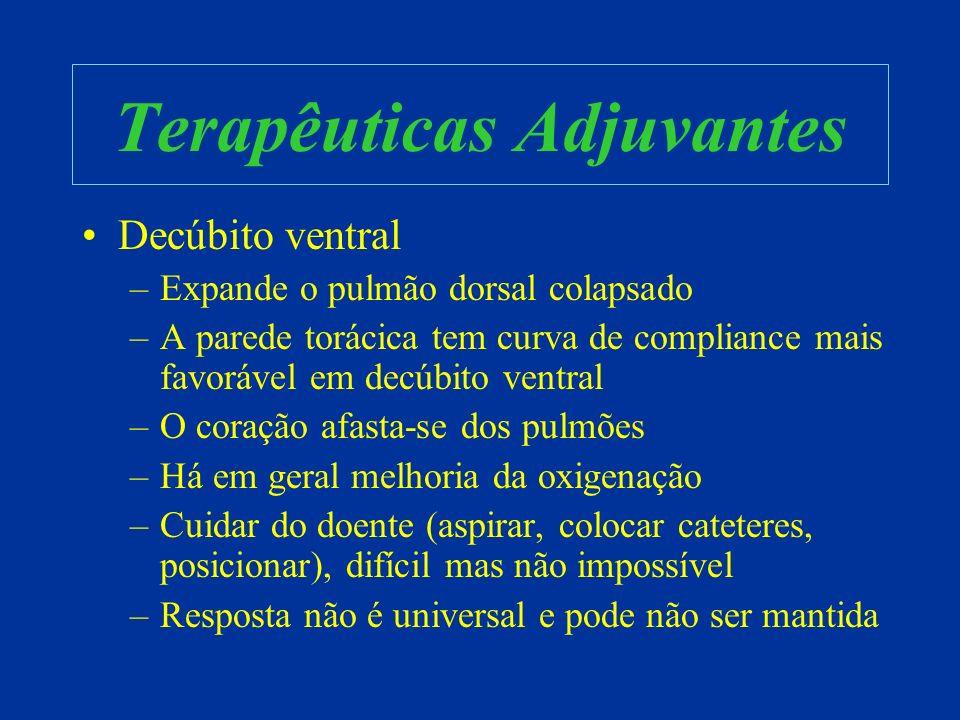 Terapêuticas Adjuvantes Decúbito ventral –Expande o pulmão dorsal colapsado –A parede torácica tem curva de compliance mais favorável em decúbito vent