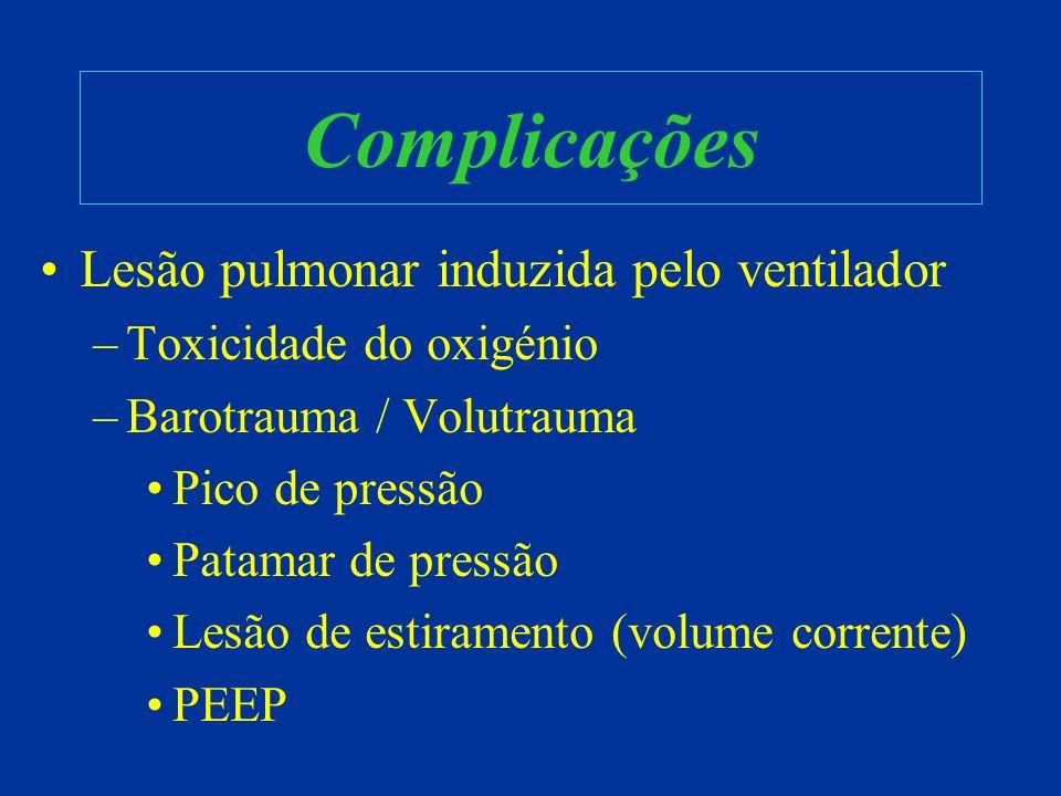 Complicações Lesão pulmonar induzida pelo ventilador –Toxicidade do oxigénio –Barotrauma / Volutrauma Pico de pressão Patamar de pressão Lesão de esti