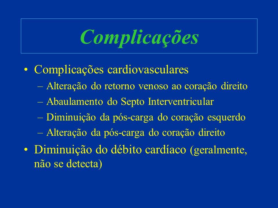 Complicações Complicações cardiovasculares –Alteração do retorno venoso ao coração direito –Abaulamento do Septo Interventricular –Diminuição da pós-c