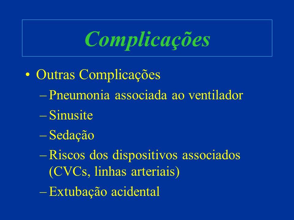 Complicações Outras Complicações –Pneumonia associada ao ventilador –Sinusite –Sedação –Riscos dos dispositivos associados (CVCs, linhas arteriais) –E