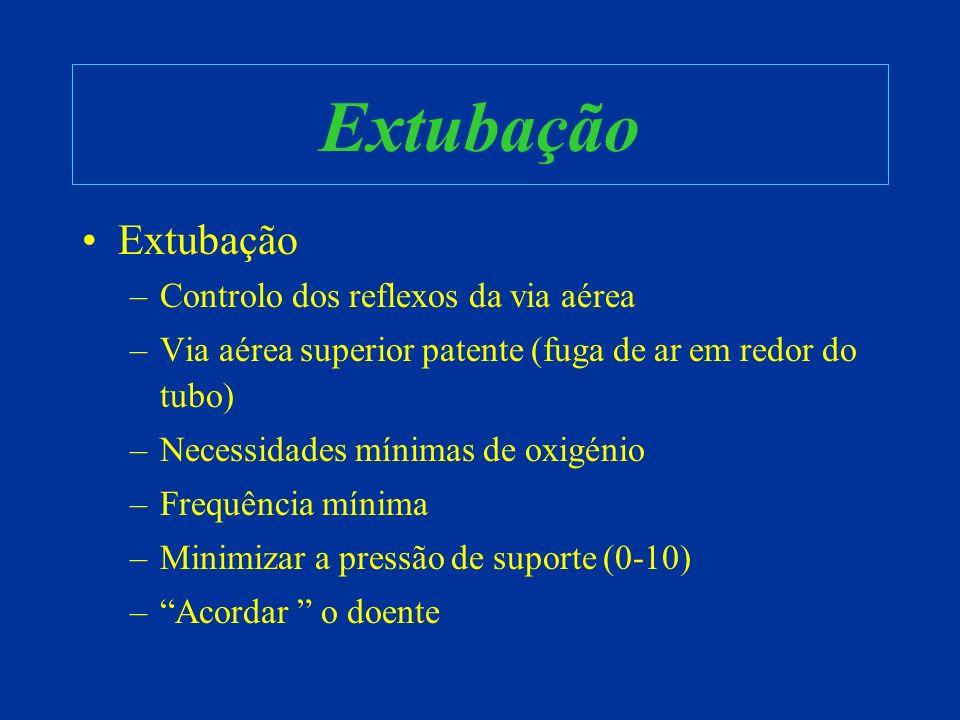 Extubação –Controlo dos reflexos da via aérea –Via aérea superior patente (fuga de ar em redor do tubo) –Necessidades mínimas de oxigénio –Frequência