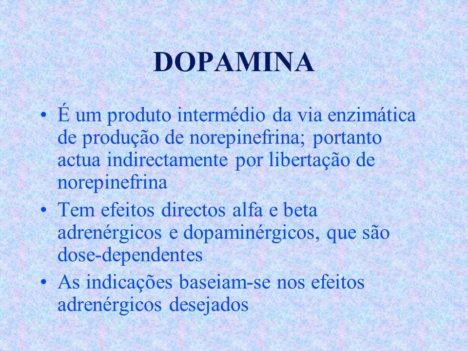 DOPAMINA É um produto intermédio da via enzimática de produção de norepinefrina; portanto actua indirectamente por libertação de norepinefrina Tem efe