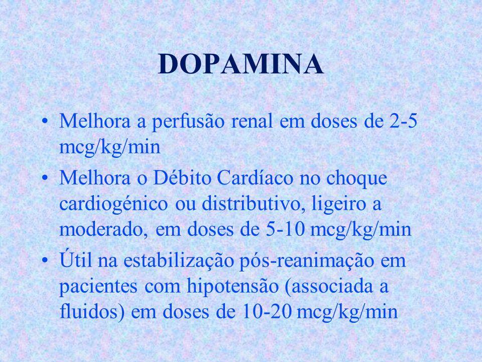 DOPAMINA Melhora a perfusão renal em doses de 2-5 mcg/kg/min Melhora o Débito Cardíaco no choque cardiogénico ou distributivo, ligeiro a moderado, em