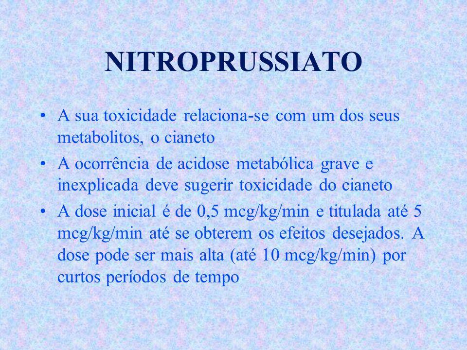 NITROPRUSSIATO A sua toxicidade relaciona-se com um dos seus metabolitos, o cianeto A ocorrência de acidose metabólica grave e inexplicada deve sugeri