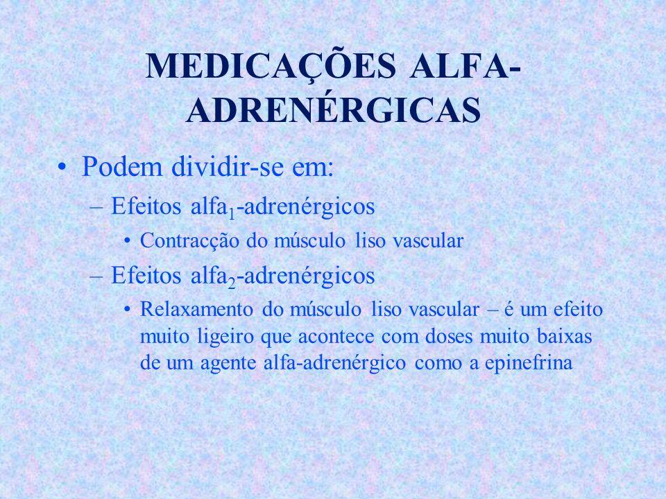 MEDICAÇÕES ALFA- ADRENÉRGICAS Podem dividir-se em: –Efeitos alfa 1 -adrenérgicos Contracção do músculo liso vascular –Efeitos alfa 2 -adrenérgicos Rel
