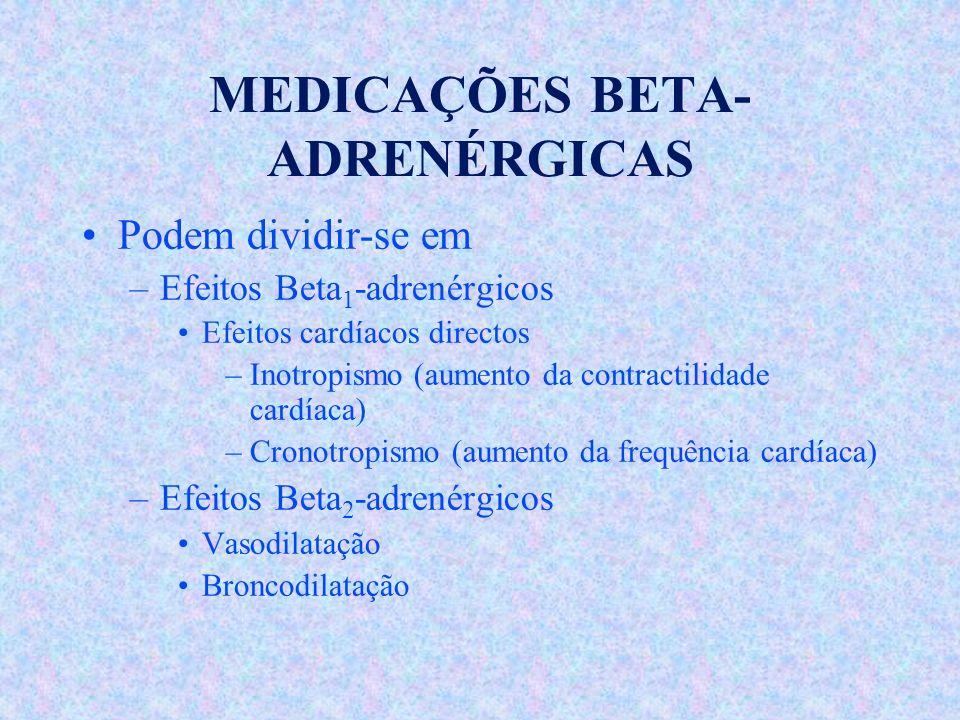MEDICAÇÕES BETA- ADRENÉRGICAS Podem dividir-se em –Efeitos Beta 1 -adrenérgicos Efeitos cardíacos directos –Inotropismo (aumento da contractilidade ca