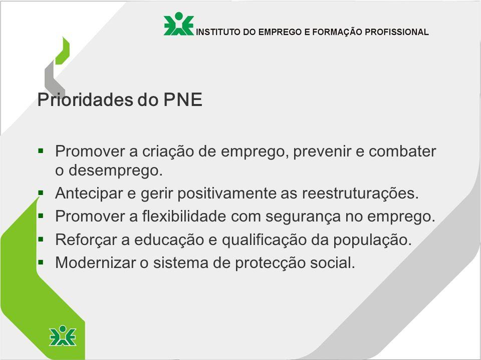 Prioridades do PNE §Promover a criação de emprego, prevenir e combater o desemprego.