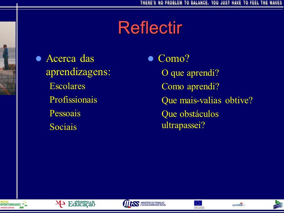 Reflectir Acerca das aprendizagens: Escolares Profissionais Pessoais Sociais Como? O que aprendi? Como aprendi? Que mais-valias obtive? Que obstáculos