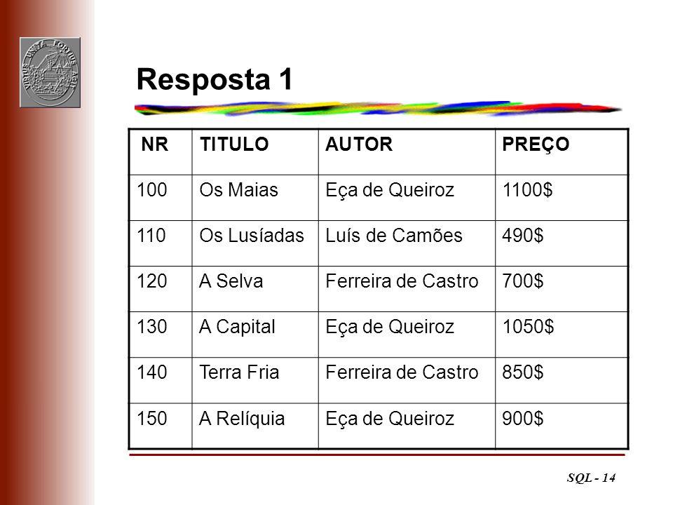 SQL - 14 Resposta 1 NRTITULOAUTORPREÇO 100Os MaiasEça de Queiroz1100$ 110Os LusíadasLuís de Camões490$ 120A SelvaFerreira de Castro700$ 130A CapitalEç