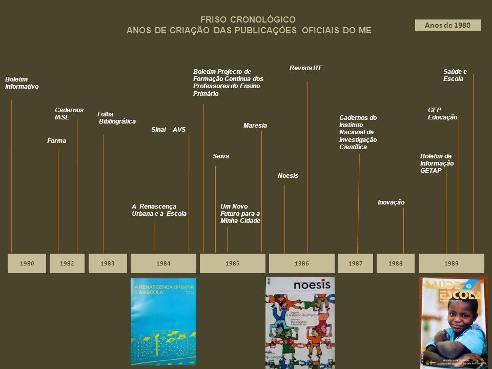 19821984 Forma Sinal – AVS 1986 Um Novo Futuro para a Minha Cidade Revista ITE 1989 Saúde e Escola 19851988 Boletim Projecto de Formação Contínua dos
