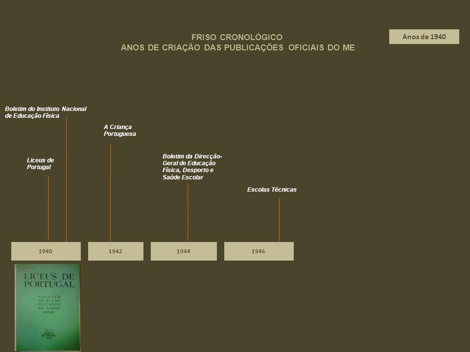 19401942 Liceus de Portugal A Criança Portuguesa 1946 Escolas Técnicas 1944 Boletim da Direcção- Geral de Educação Física, Desporto e Saúde Escolar Bo