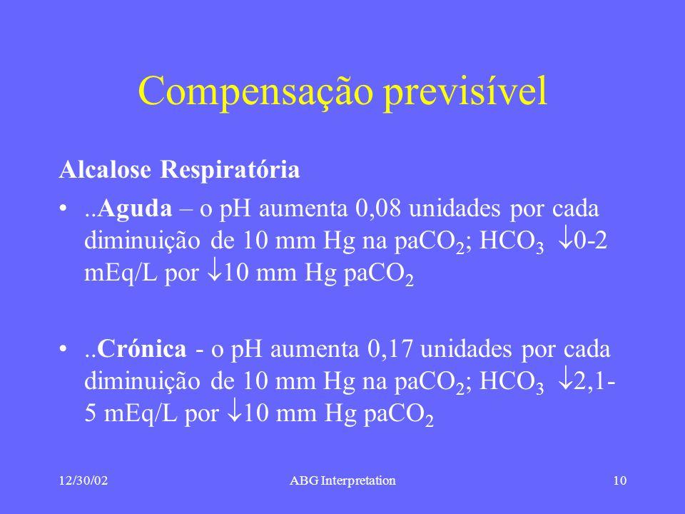 12/30/02ABG Interpretation10 Compensação previsível Alcalose Respiratória..Aguda – o pH aumenta 0,08 unidades por cada diminuição de 10 mm Hg na paCO 2 ; HCO 3 0-2 mEq/L por 10 mm Hg paCO 2..Crónica - o pH aumenta 0,17 unidades por cada diminuição de 10 mm Hg na paCO 2 ; HCO 3 2,1- 5 mEq/L por 10 mm Hg paCO 2