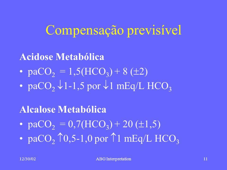 12/30/02ABG Interpretation11 Compensação previsível Acidose Metabólica paCO 2 = 1,5(HCO 3 ) + 8 ( 2) paCO 2 1-1,5 por 1 mEq/L HCO 3 Alcalose Metabólica paCO 2 = 0,7(HCO 3 ) + 20 ( 1,5) paCO 2 0,5-1,0 por 1 mEq/L HCO 3