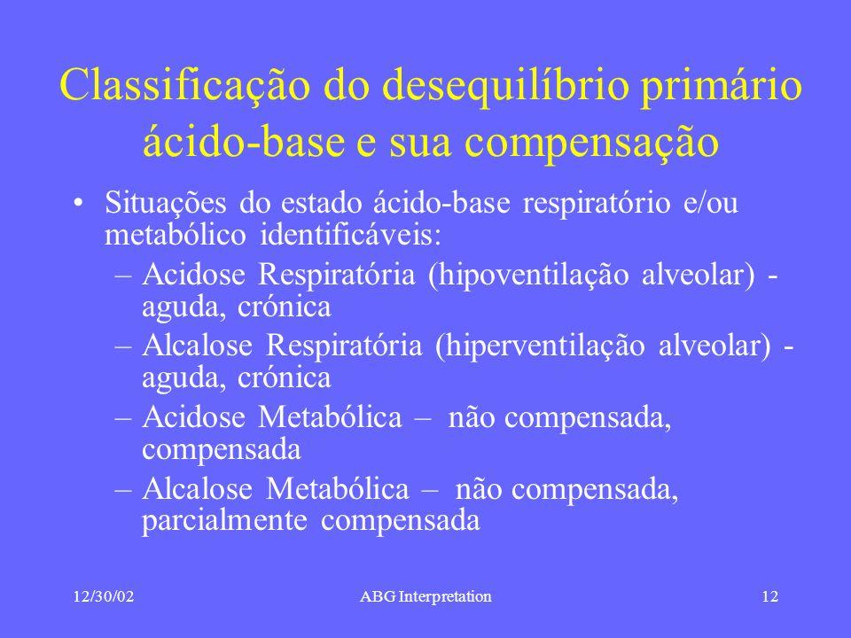 12/30/02ABG Interpretation12 Classificação do desequilíbrio primário ácido-base e sua compensação Situações do estado ácido-base respiratório e/ou metabólico identificáveis: –Acidose Respiratória (hipoventilação alveolar) - aguda, crónica –Alcalose Respiratória (hiperventilação alveolar) - aguda, crónica –Acidose Metabólica – não compensada, compensada –Alcalose Metabólica – não compensada, parcialmente compensada