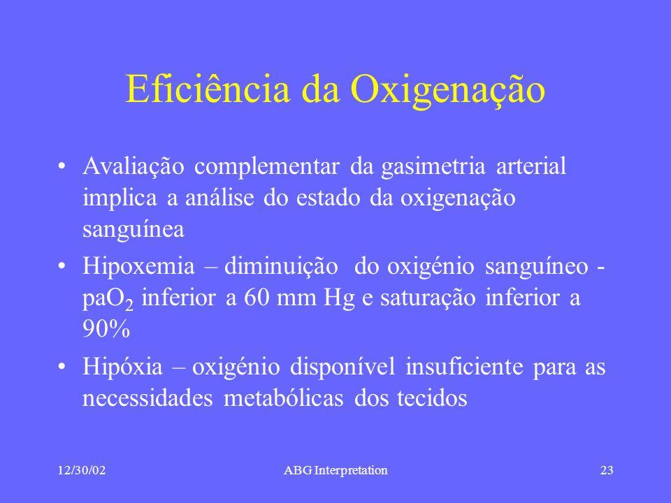 12/30/02ABG Interpretation23 Eficiência da Oxigenação Avaliação complementar da gasimetria arterial implica a análise do estado da oxigenação sanguínea Hipoxemia – diminuição do oxigénio sanguíneo - paO 2 inferior a 60 mm Hg e saturação inferior a 90% Hipóxia – oxigénio disponível insuficiente para as necessidades metabólicas dos tecidos