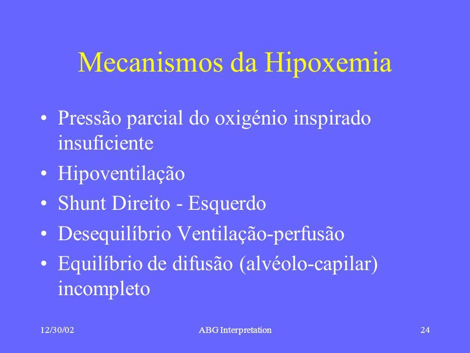 12/30/02ABG Interpretation24 Mecanismos da Hipoxemia Pressão parcial do oxigénio inspirado insuficiente Hipoventilação Shunt Direito - Esquerdo Desequilíbrio Ventilação-perfusão Equilíbrio de difusão (alvéolo-capilar) incompleto