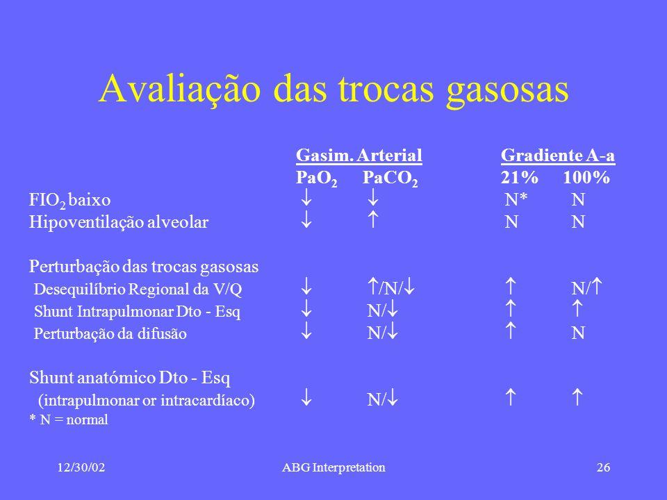 12/30/02ABG Interpretation26 Avaliação das trocas gasosas Gasim.
