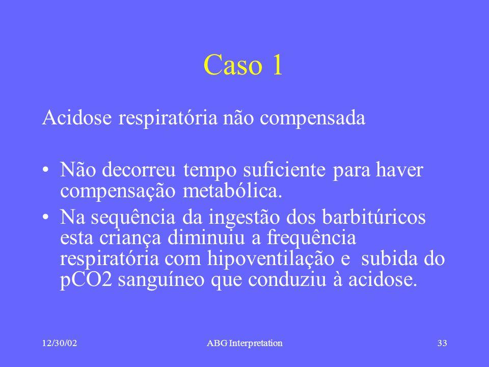 12/30/02ABG Interpretation33 Caso 1 Acidose respiratória não compensada Não decorreu tempo suficiente para haver compensação metabólica.