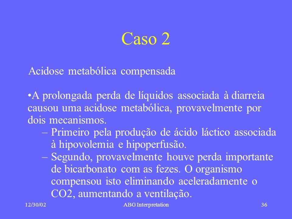 12/30/02ABG Interpretation36 Caso 2 Acidose metabólica compensada A prolongada perda de líquidos associada à diarreia causou uma acidose metabólica, provavelmente por dois mecanismos.