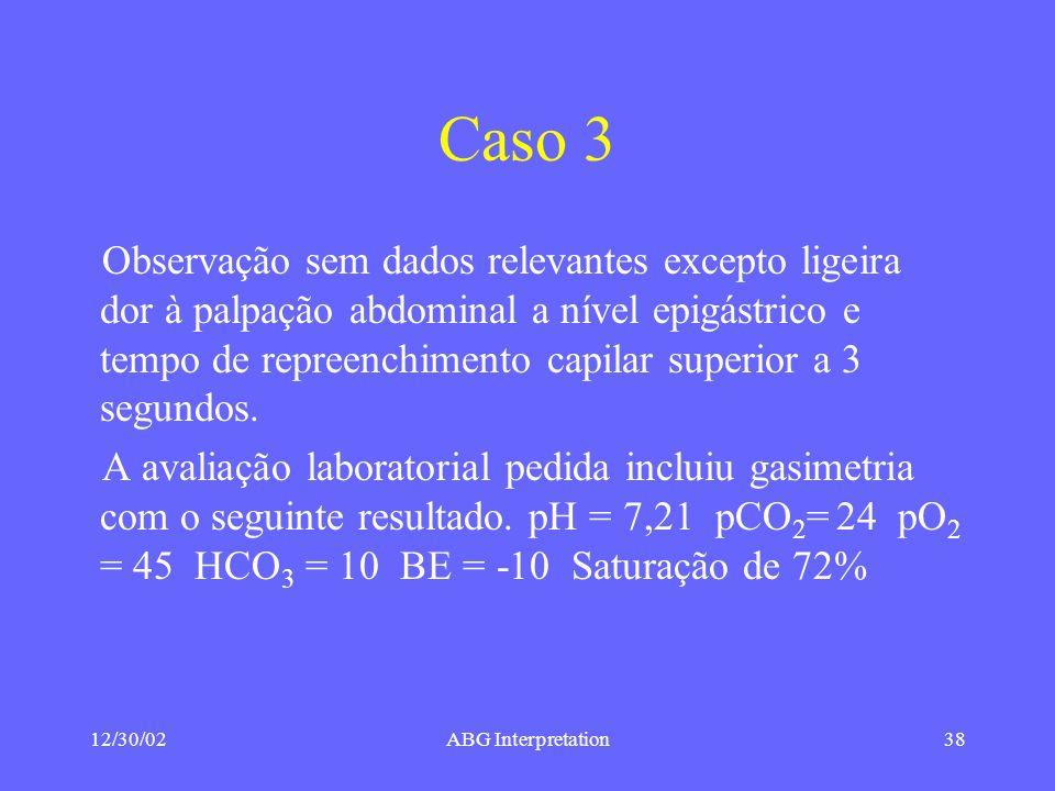 12/30/02ABG Interpretation38 Caso 3 Observação sem dados relevantes excepto ligeira dor à palpação abdominal a nível epigástrico e tempo de repreenchimento capilar superior a 3 segundos.