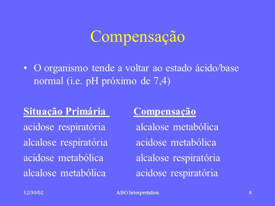 12/30/02ABG Interpretation8 Compensação O organismo tende a voltar ao estado ácido/base normal (i.e.