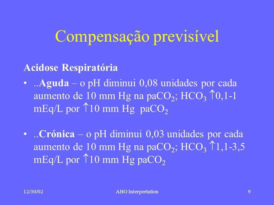 12/30/02ABG Interpretation9 Compensação previsível Acidose Respiratória..Aguda – o pH diminui 0,08 unidades por cada aumento de 10 mm Hg na paCO 2 ; HCO 3 0,1-1 mEq/L por 10 mm Hg paCO 2..Crónica – o pH diminui 0,03 unidades por cada aumento de 10 mm Hg na paCO 2 ; HCO 3 1,1-3,5 mEq/L por 10 mm Hg paCO 2