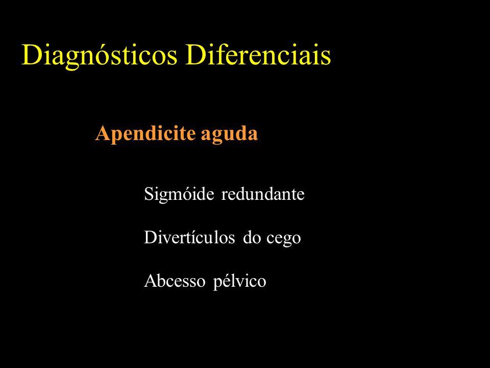 Diagnósticos Diferenciais Apendicite aguda Sigmóide redundante Divertículos do cego Abcesso pélvico