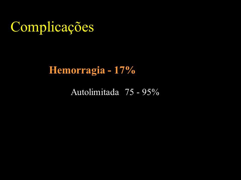 Complicações Hemorragia - 17% Autolimitada 75 - 95%