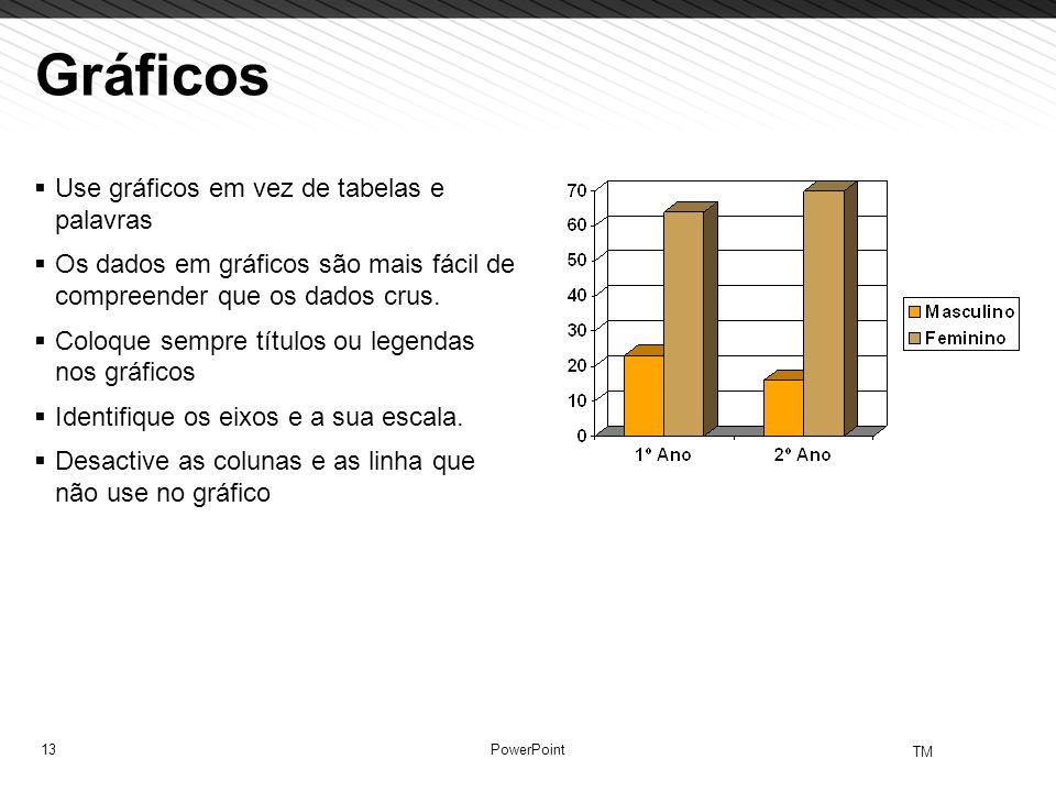 13 TM PowerPoint Gráficos Use gráficos em vez de tabelas e palavras Os dados em gráficos são mais fácil de compreender que os dados crus. Coloque semp