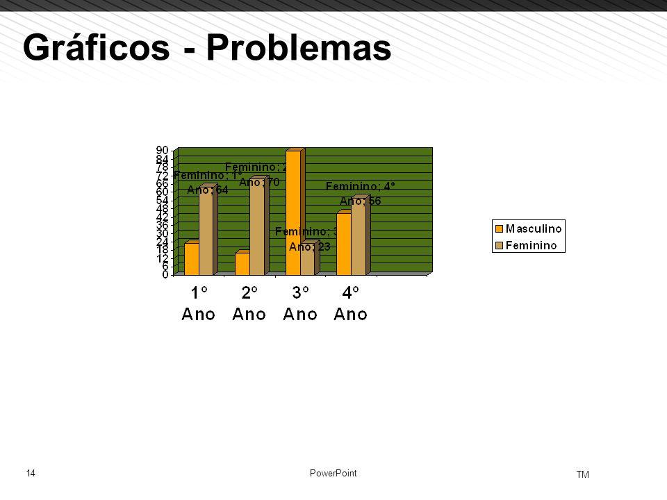 14 TM PowerPoint Gráficos - Problemas
