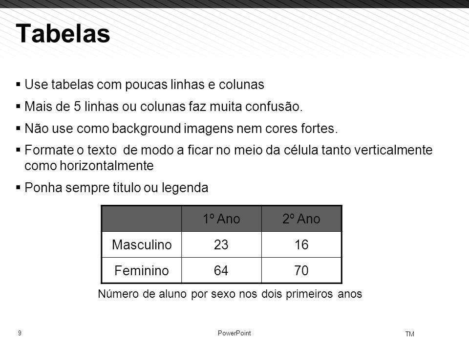 9 TM PowerPoint Tabelas Use tabelas com poucas linhas e colunas Mais de 5 linhas ou colunas faz muita confusão. Não use como background imagens nem co