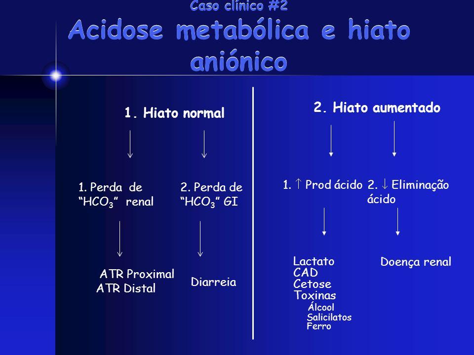 1. Hiato normal 2. Hiato aumentado 1. Perda de HCO 3 renal 2. Perda de HCO 3 GI ATR Proximal ATR Distal Diarreia 1. Prod ácido2. Eliminação ácido Lact