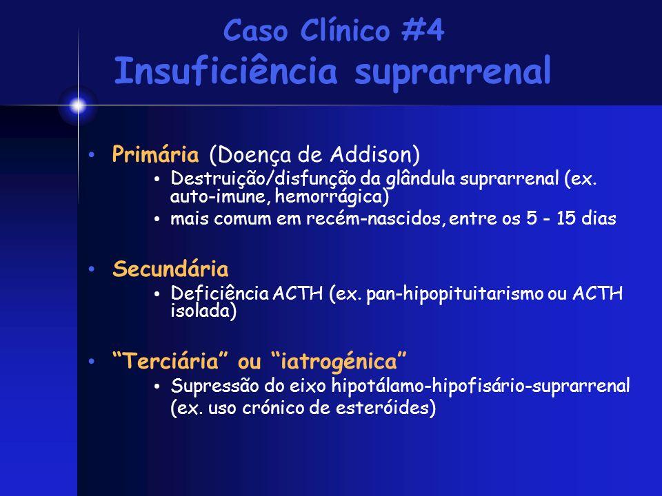 Caso Clínico #4 Insuficiência suprarrenal Primária (Doença de Addison) Destruição/disfunção da glândula suprarrenal (ex. auto-imune, hemorrágica) mais