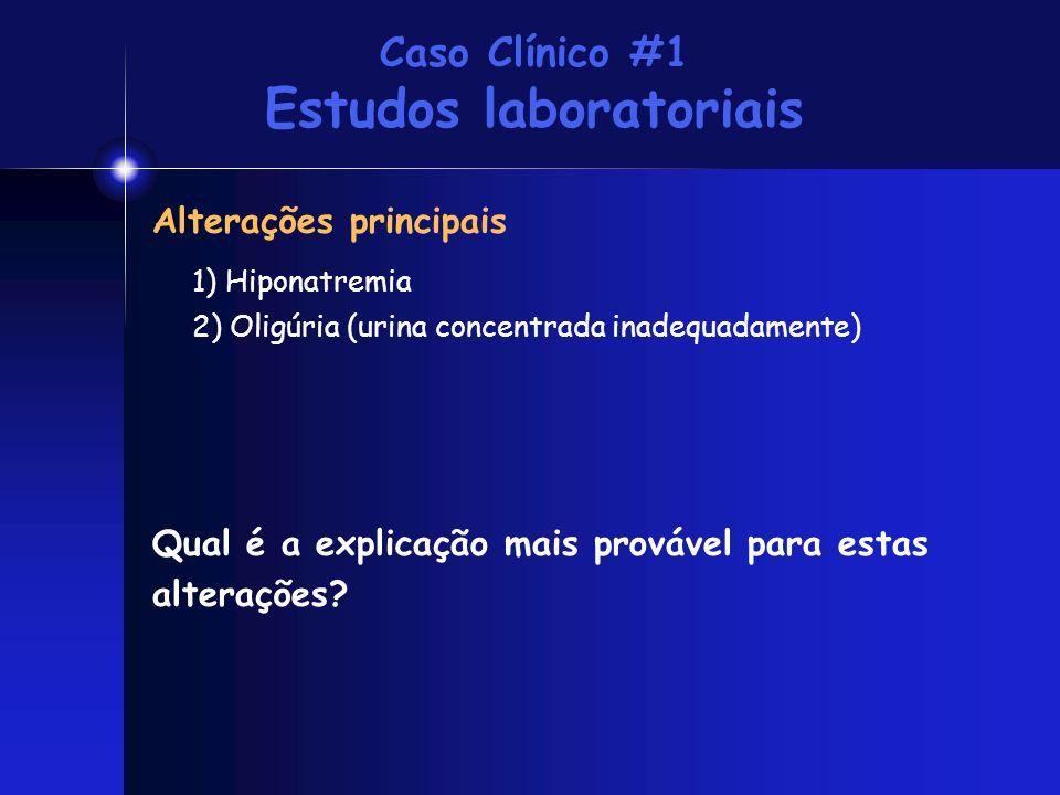 Caso Clínico #1 Estudos laboratoriais Alterações principais 1) Hiponatremia 2) Oligúria (urina concentrada inadequadamente) Qual é a explicação mais p