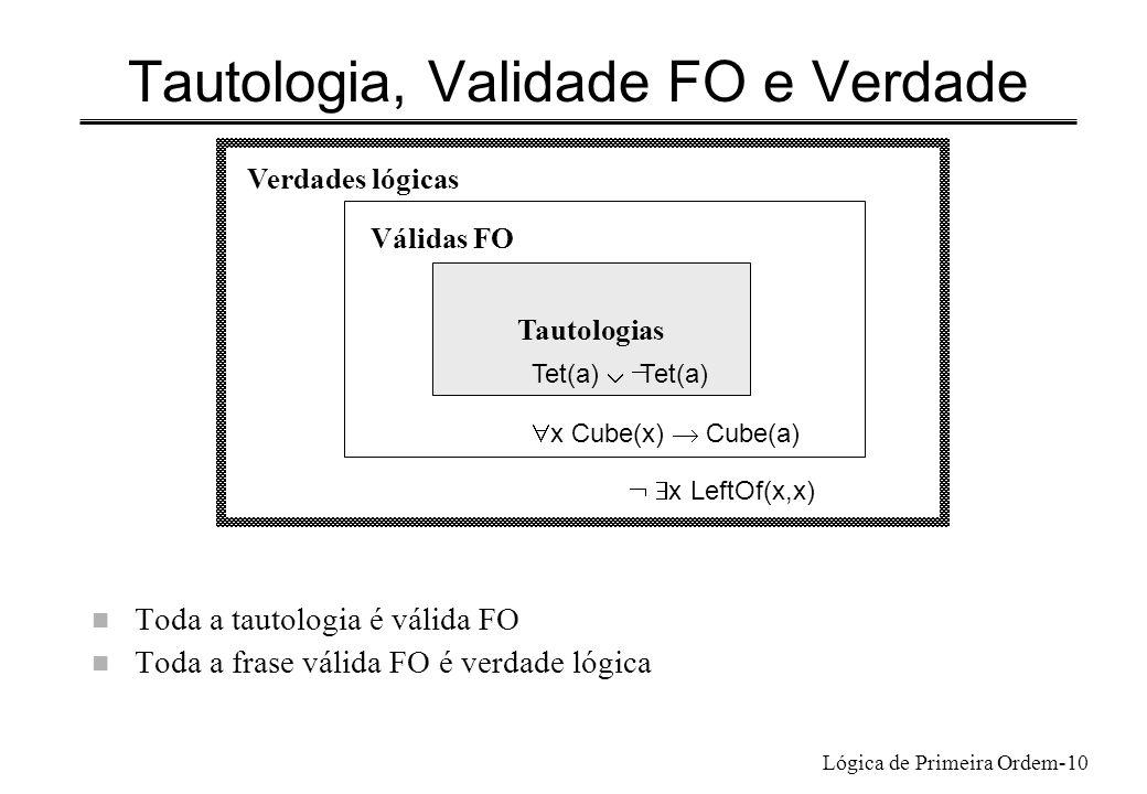 Lógica de Primeira Ordem-10 Tautologia, Validade FO e Verdade n Toda a tautologia é válida FO n Toda a frase válida FO é verdade lógica Tautologias Vá