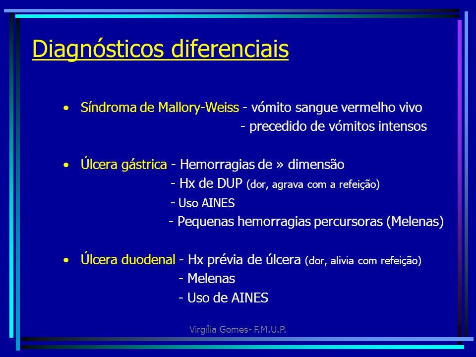 Virgília Gomes- F.M.U.P. Diagnósticos diferenciais Síndroma de Mallory-Weiss - vómito sangue vermelho vivo - precedido de vómitos intensos Úlcera gást