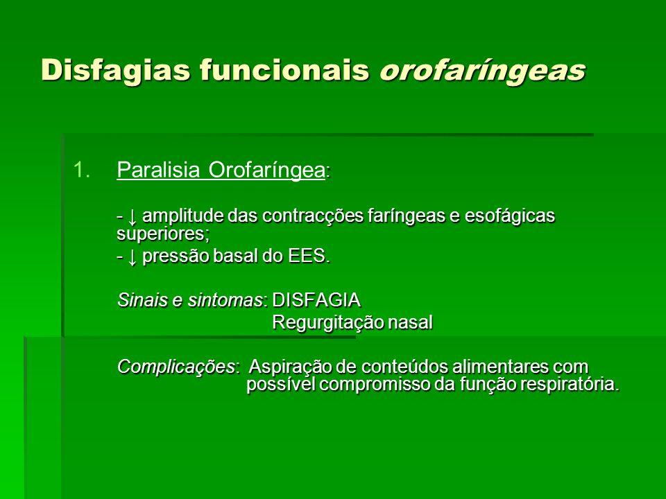 Disfagias funcionais orofaríngeas 1. : 1.Paralisia Orofaríngea : - amplitude das contracções faríngeas e esofágicas superiores; - pressão basal do EES