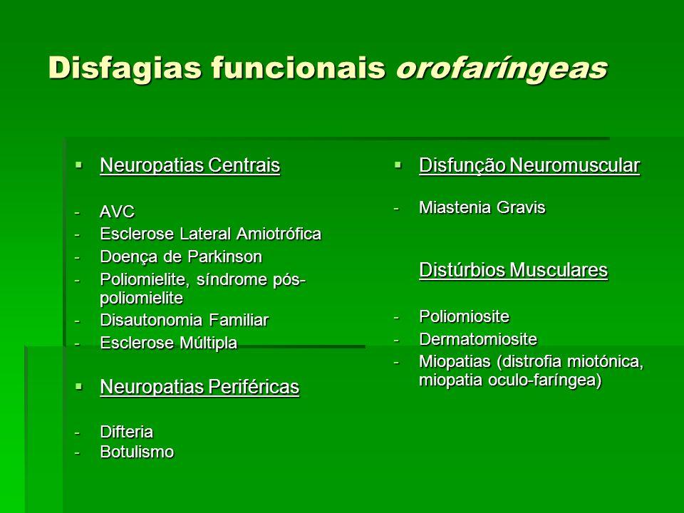 Disfagias funcionais orofaríngeas Neuropatias Centrais Neuropatias Centrais -AVC -Esclerose Lateral Amiotrófica -Doença de Parkinson -Poliomielite, sí