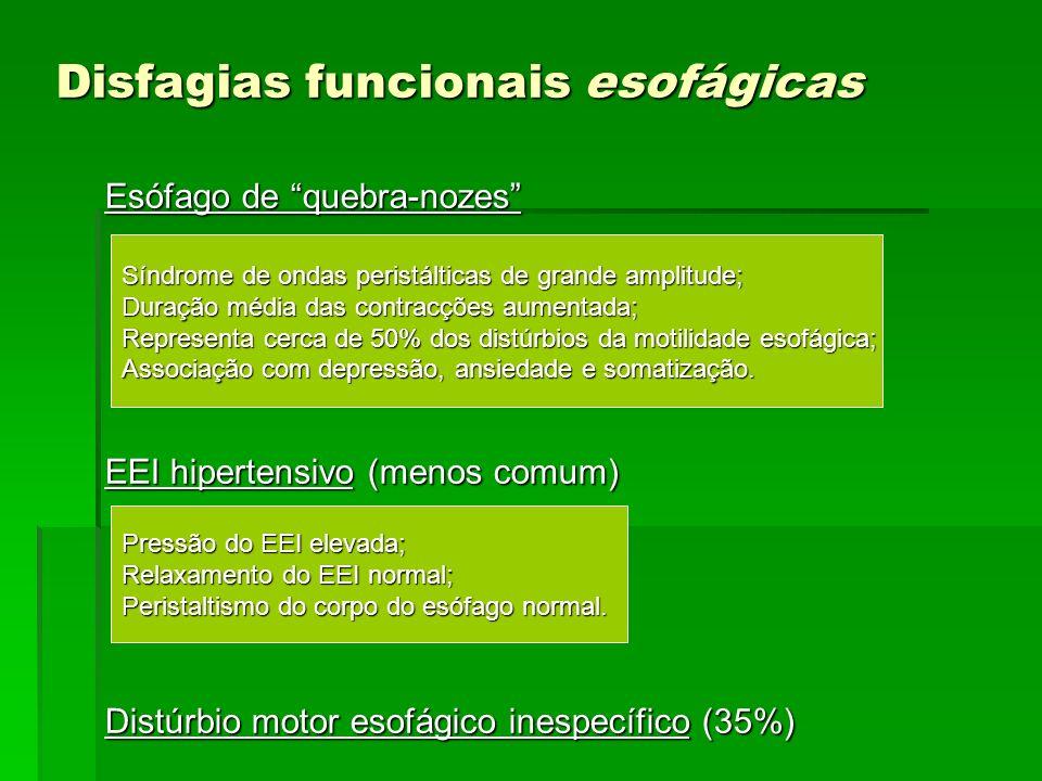 Disfagias funcionais esofágicas Esófago de quebra-nozes EEI hipertensivo (menos comum) Distúrbio motor esofágico inespecífico (35%) Síndrome de ondas