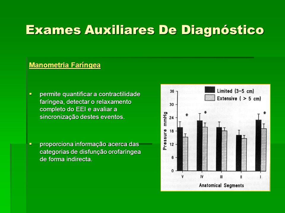 Exames Auxiliares De Diagnóstico Manometria Faríngea permite quantificar a contractilidade faríngea, detectar o relaxamento completo do EEI e avaliar