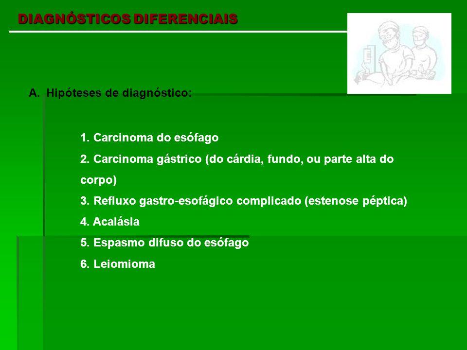 DIAGNÓSTICOS DIFERENCIAIS A.Hipóteses de diagnóstico: 1. Carcinoma do esófago 2. Carcinoma gástrico (do cárdia, fundo, ou parte alta do corpo) 3. Refl