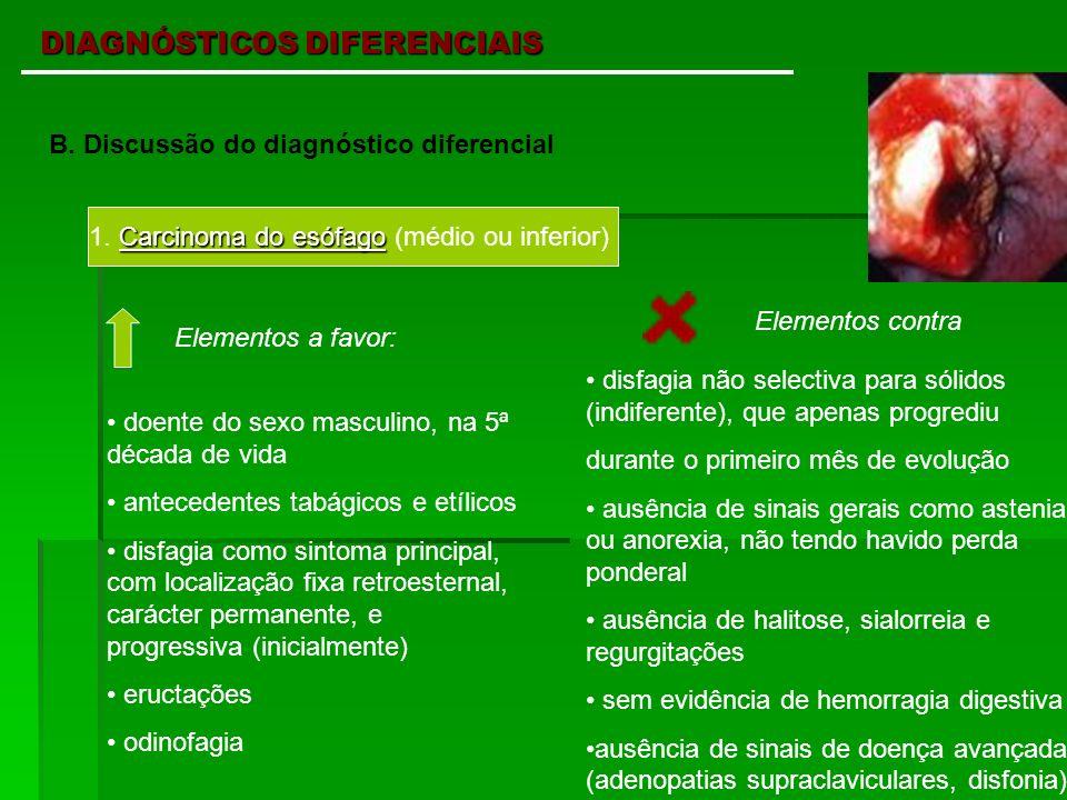 DIAGNÓSTICOS DIFERENCIAIS B. Discussão do diagnóstico diferencial Carcinoma do esófago 1. Carcinoma do esófago (médio ou inferior) Elementos a favor: