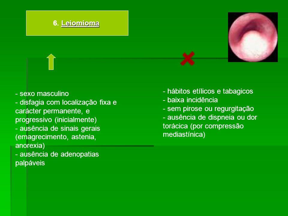 Leiomioma 6. Leiomioma - sexo masculino - disfagia com localização fixa e carácter permanente, e progressivo (inicialmente) - ausência de sinais gerai