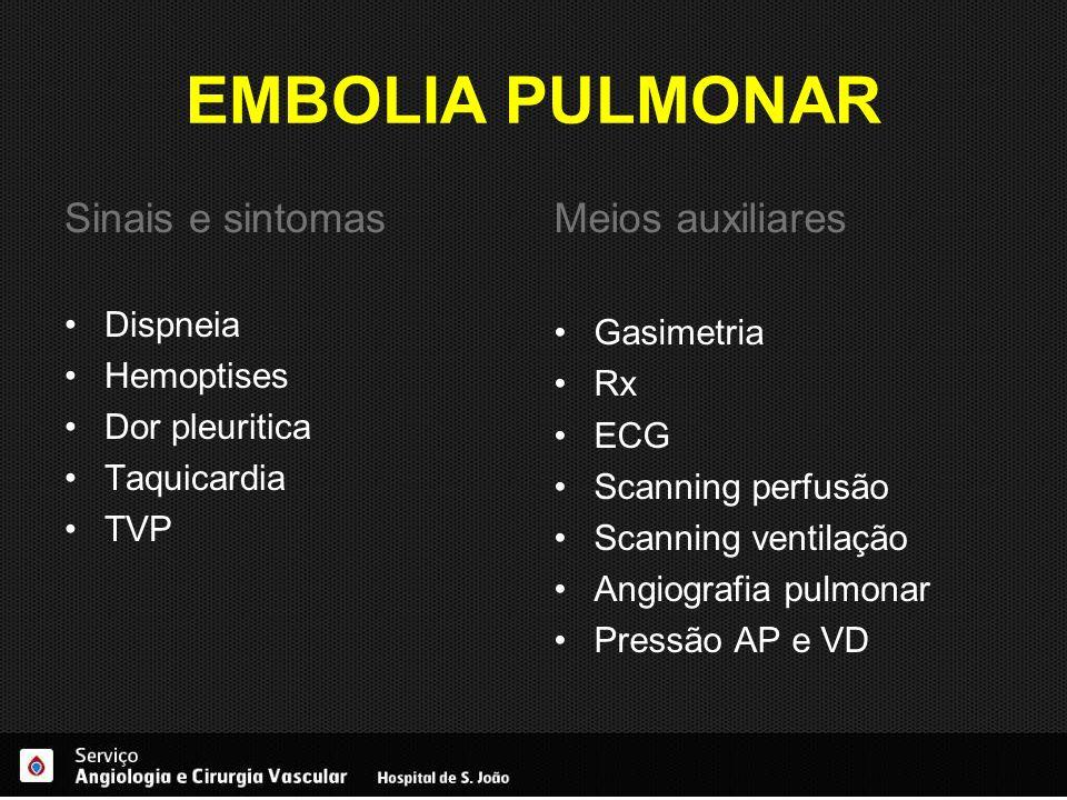 EMBOLIA PULMONAR Sinais e sintomas Dispneia Hemoptises Dor pleuritica Taquicardia TVP Meios auxiliares Gasimetria Rx ECG Scanning perfusão Scanning ve