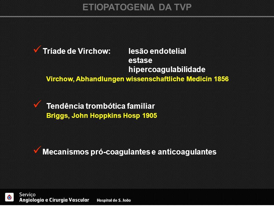 ETIOPATOGENIA DA TVP Tríade de Virchow:lesão endotelial estase hipercoagulabilidade Virchow, Abhandlungen wissenschaftliche Medicin 1856 Tendência tro