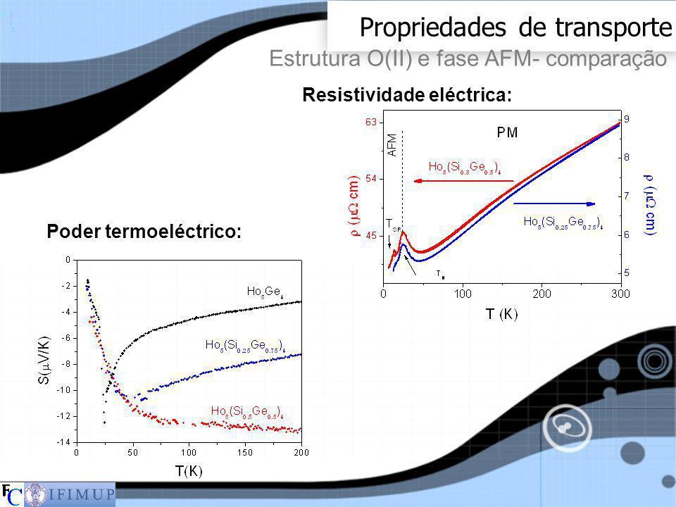 Propriedades de transporte Estrutura O(II) e fase AFM- comparação Poder termoeléctrico: Resistividade eléctrica: