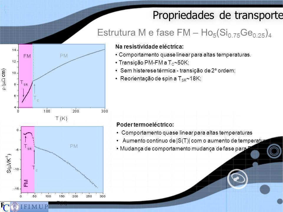 Propriedades de transporte Estrutura M e fase FM – Ho 5 (Si 0.75 Ge 0.25 ) 4 Na resistividade eléctrica: Comportamento quase linear para altas tempera