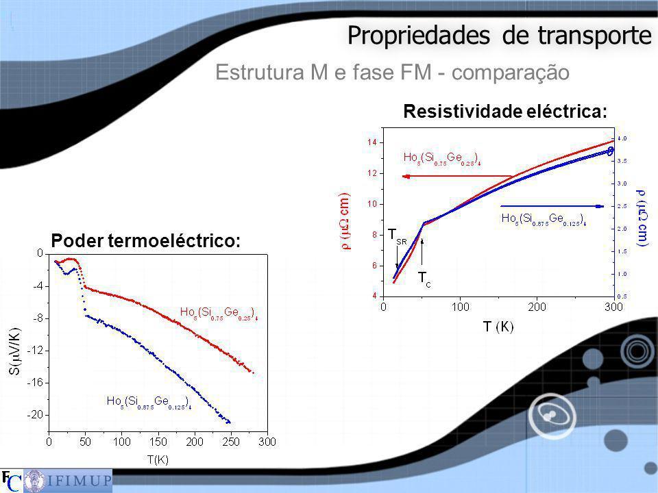 Propriedades de transporte Estrutura M e fase FM - comparação Poder termoeléctrico: Resistividade eléctrica: