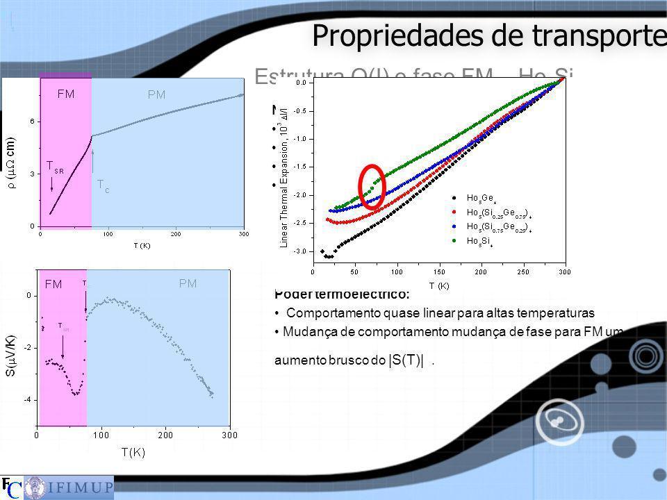 Propriedades de transporte Estrutura O(I) e fase FM – Ho 5 Si 4 Na resistividade eléctrica: Comportamento quase linear para altas temperaturas. Transi