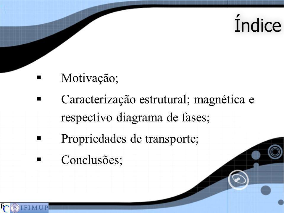 Índice Motivação; Caracterização estrutural; magnética e respectivo diagrama de fases; Propriedades de transporte; Conclusões; Motivação; Caracterizaç